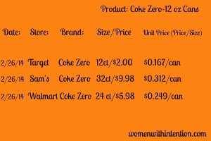 Price Book Example Using Coke Zero