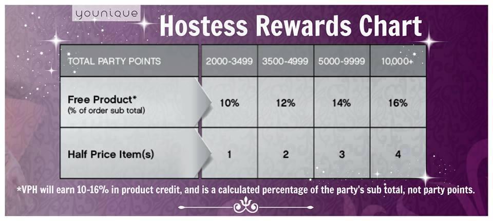 younique hostess rewards